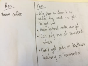 Pros and Cons of coffee machine - list